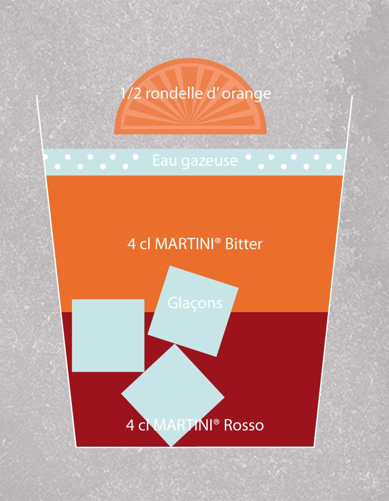 cocktail martini americano pour 1 personne recettes elle